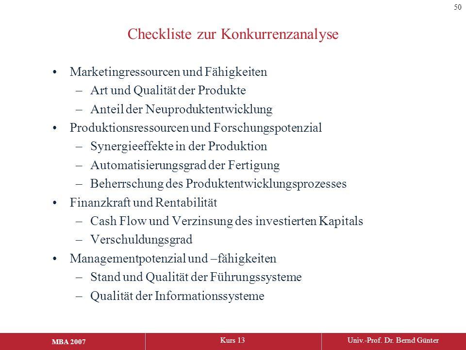 Checkliste zur Konkurrenzanalyse