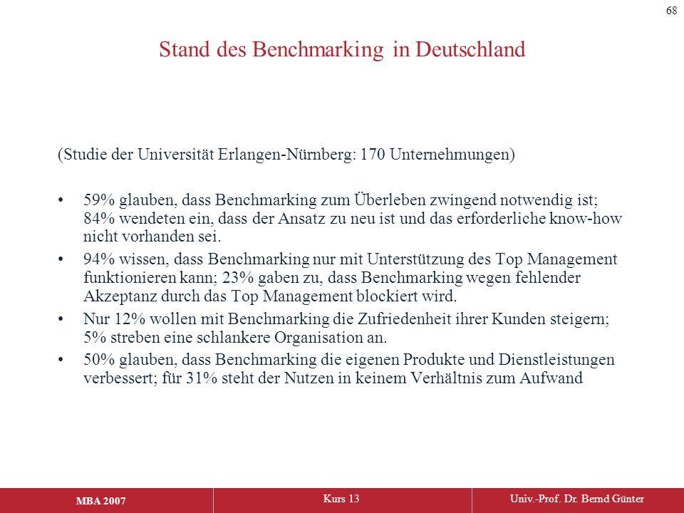 Stand des Benchmarking in Deutschland