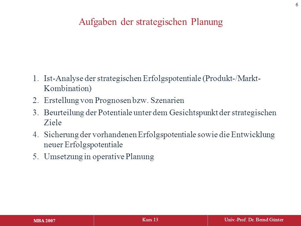 Aufgaben der strategischen Planung