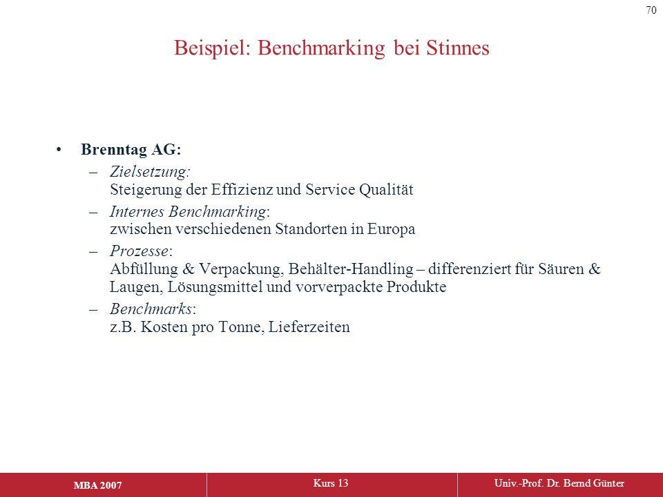 Beispiel: Benchmarking bei Stinnes