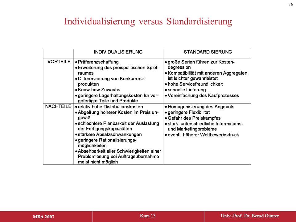 Individualisierung versus Standardisierung