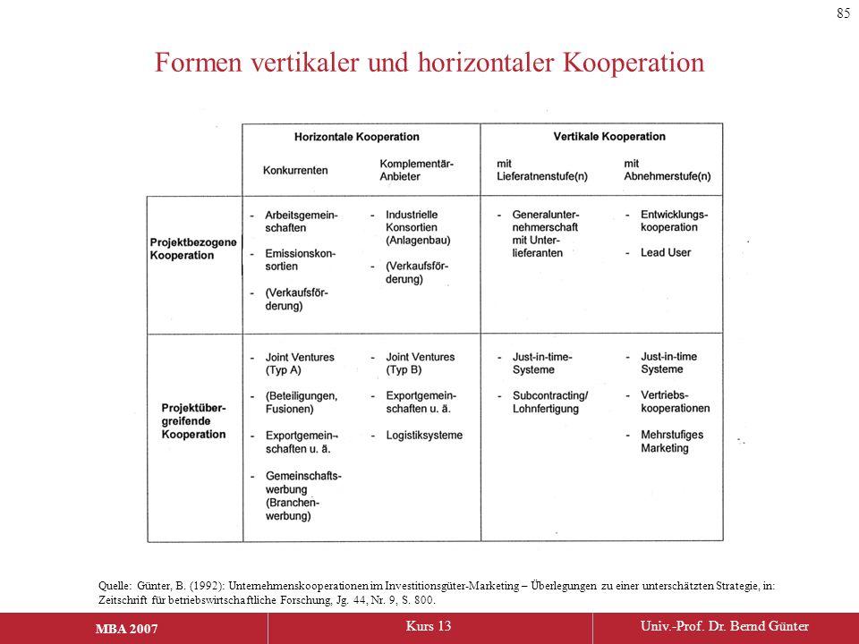 Formen vertikaler und horizontaler Kooperation