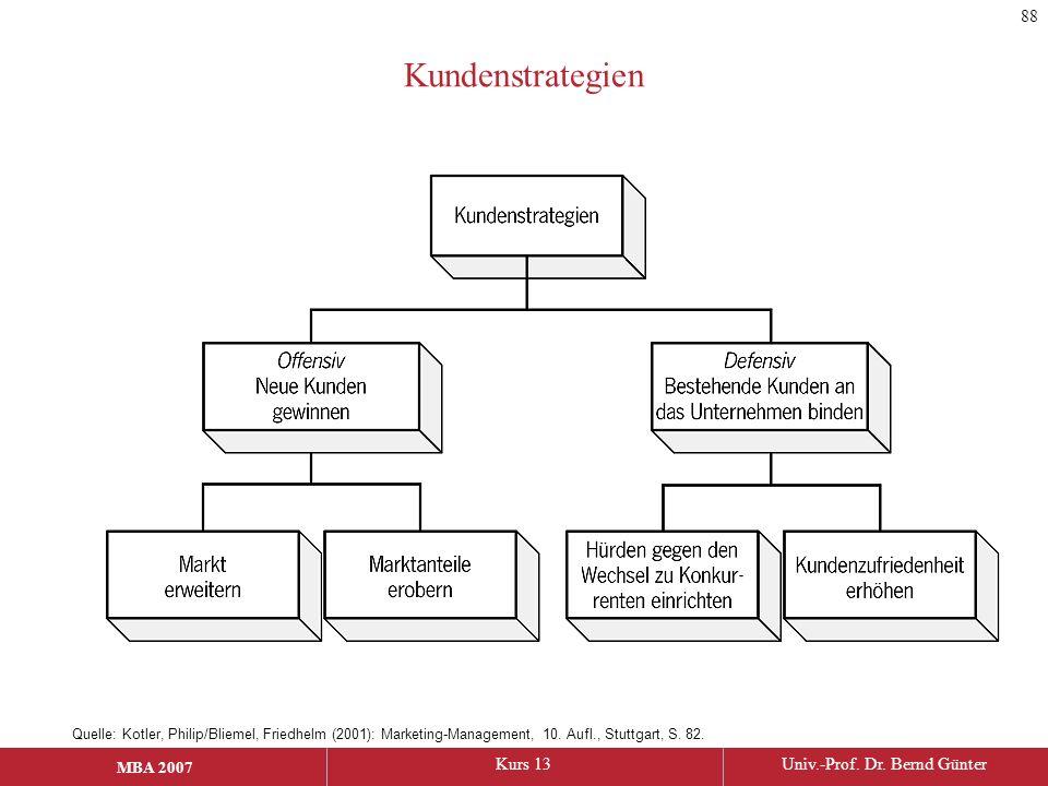 88 Kundenstrategien. Quelle: Kotler, Philip/Bliemel, Friedhelm (2001): Marketing-Management, 10.