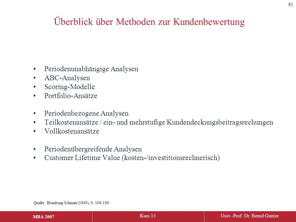 Überblick über Methoden zur Kundenbewertung