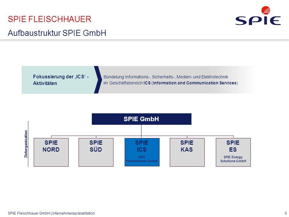 SPIE FLEISCHHAUER Zertifizierungen