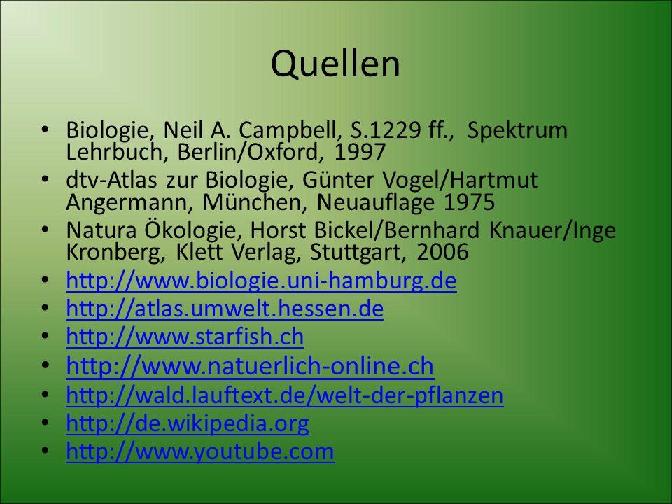 Quellen http://www.natuerlich-online.ch