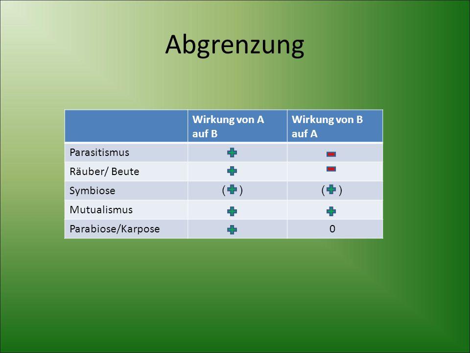 Abgrenzung Wirkung von A auf B Wirkung von B auf A Parasitismus