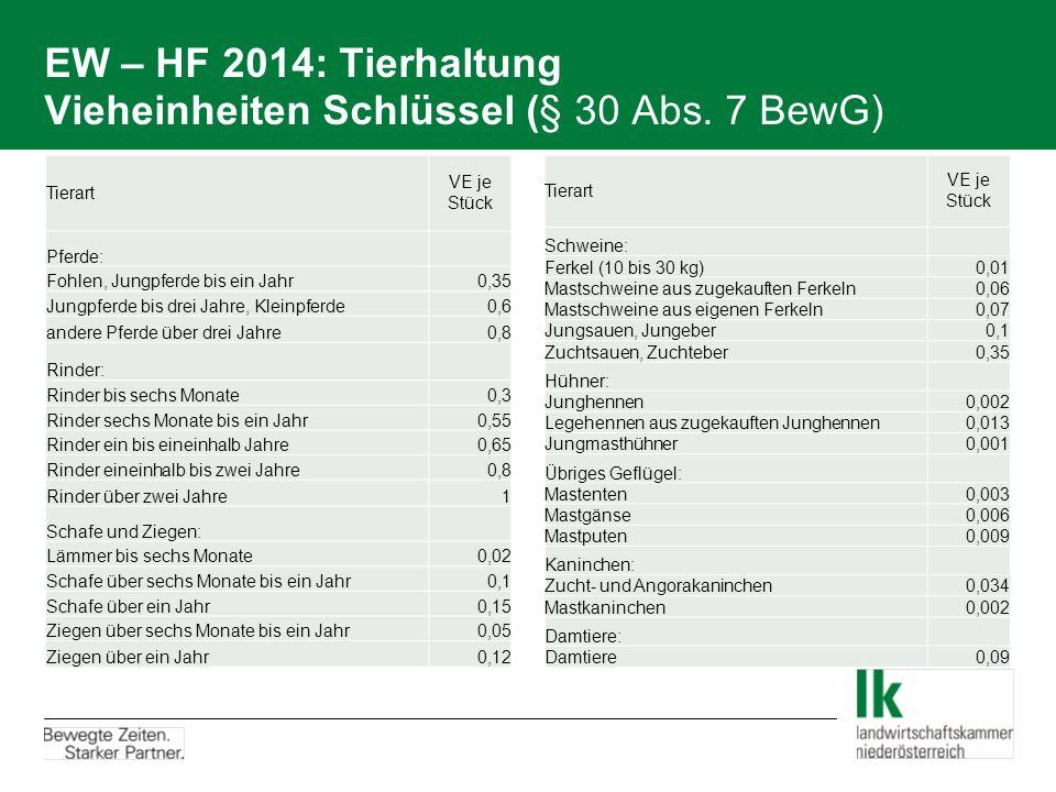 EW – HF 2014: Tierhaltung Vieheinheiten Schlüssel (§ 30 Abs. 7 BewG)