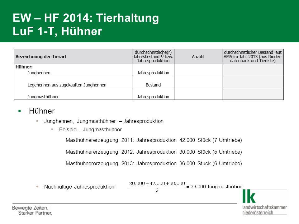 EW – HF 2014: Tierhaltung LuF 1-T, Hühner