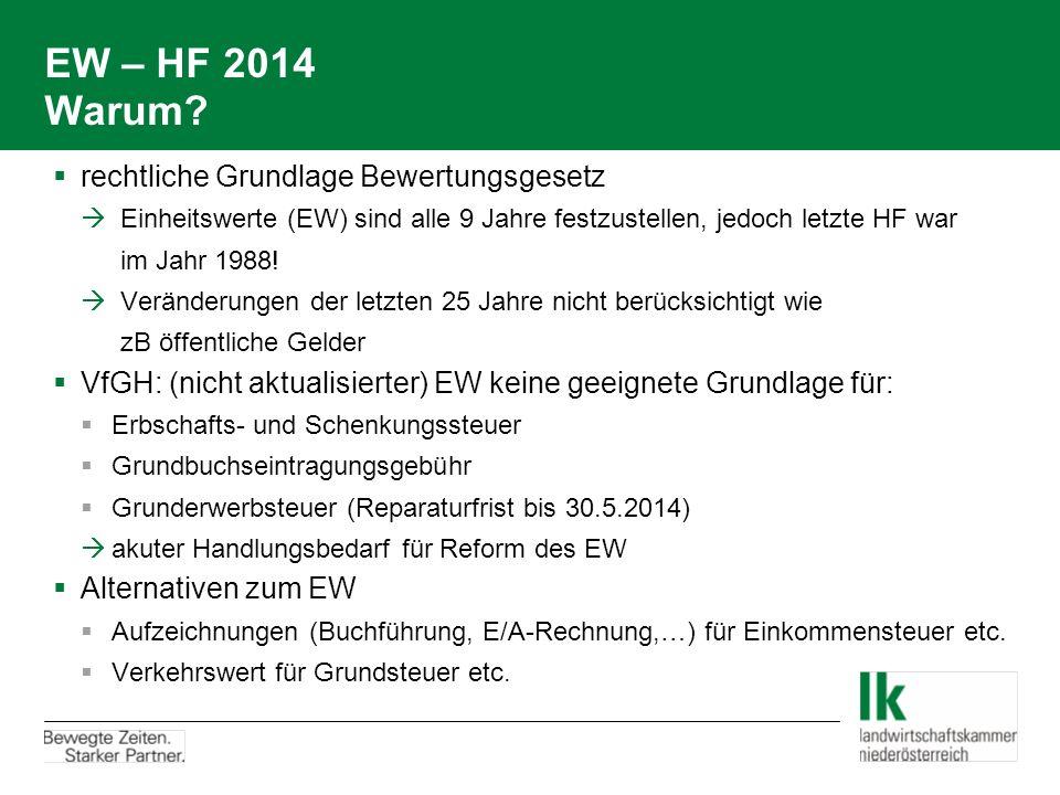 EW – HF 2014 Warum rechtliche Grundlage Bewertungsgesetz