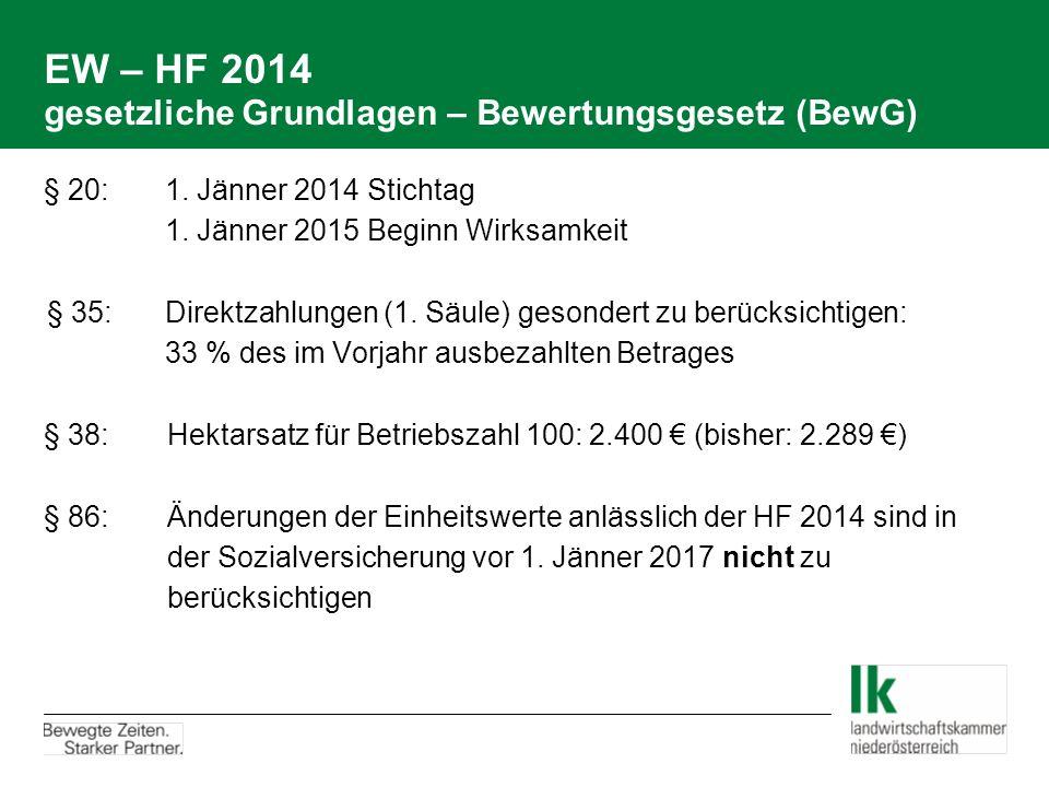 EW – HF 2014 gesetzliche Grundlagen – Bewertungsgesetz (BewG)
