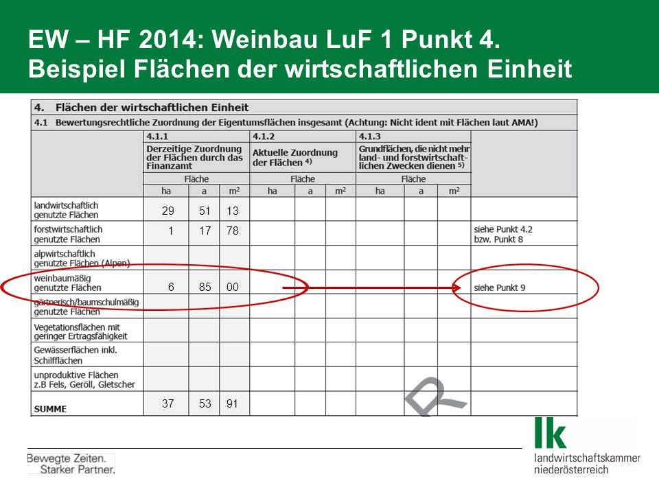 EW – HF 2014: Weinbau LuF 1 Punkt 4