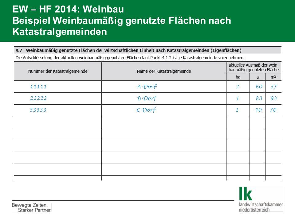 EW – HF 2014: Weinbau Beispiel Weinbaumäßig genutzte Flächen nach Katastralgemeinden