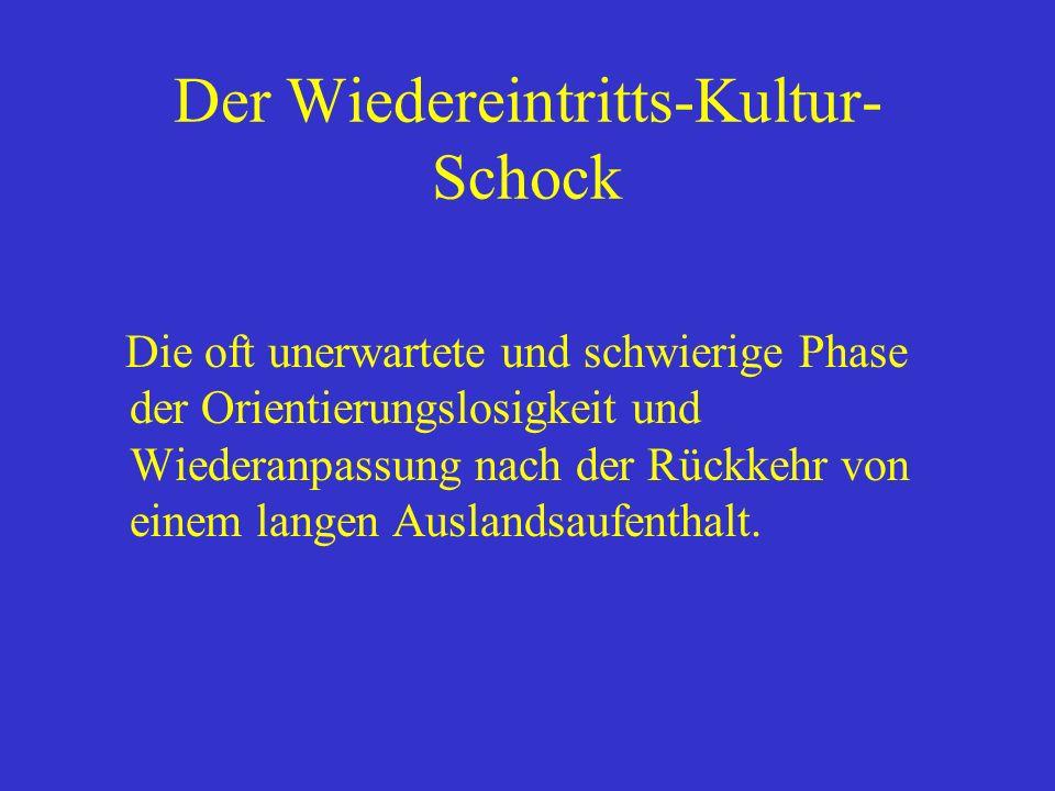 Der Wiedereintritts-Kultur-Schock