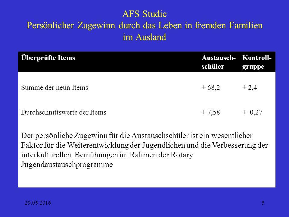 AFS Studie Persönlicher Zugewinn durch das Leben in fremden Familien im Ausland