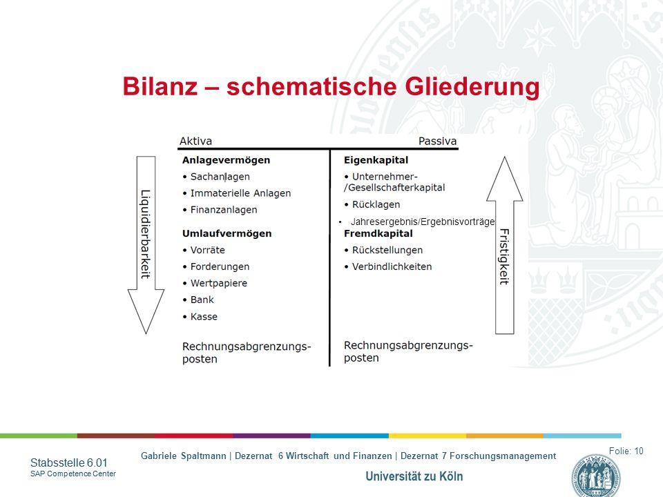 Groß Schematische Aufnahmewerkzeuge Zeitgenössisch - Elektrische ...