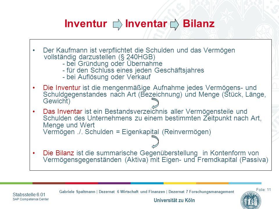 Inventur Inventar Bilanz