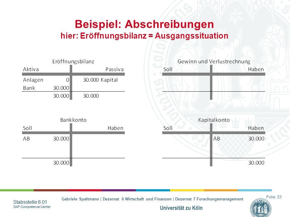 Beispiel: Abschreibungen hier: Eröffnungsbilanz = Ausgangssituation