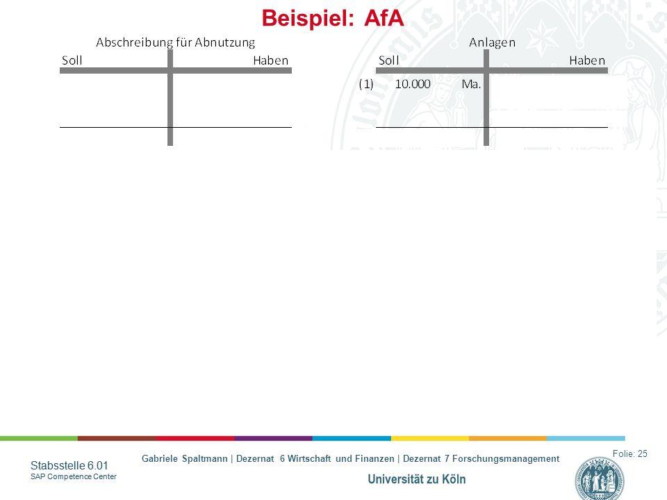 Beispiel: AfA
