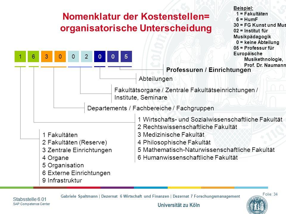 Nomenklatur der Kostenstellen= organisatorische Unterscheidung