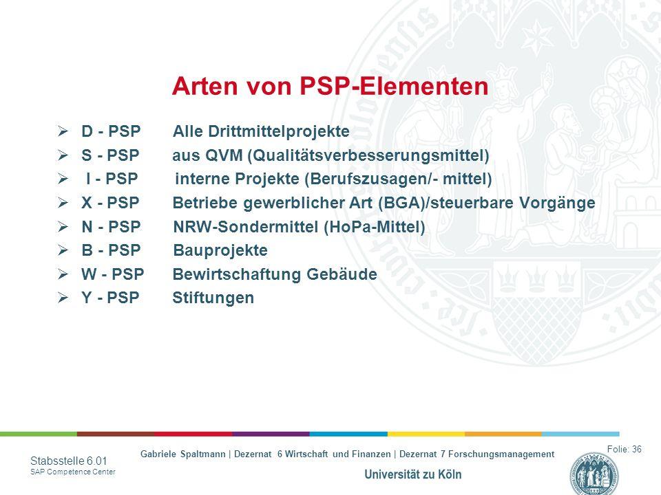 Arten von PSP-Elementen
