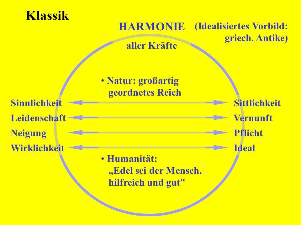 Klassik HARMONIE (Idealisiertes Vorbild: griech. Antike) aller Kräfte