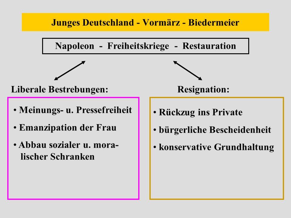 Junges Deutschland - Vormärz - Biedermeier