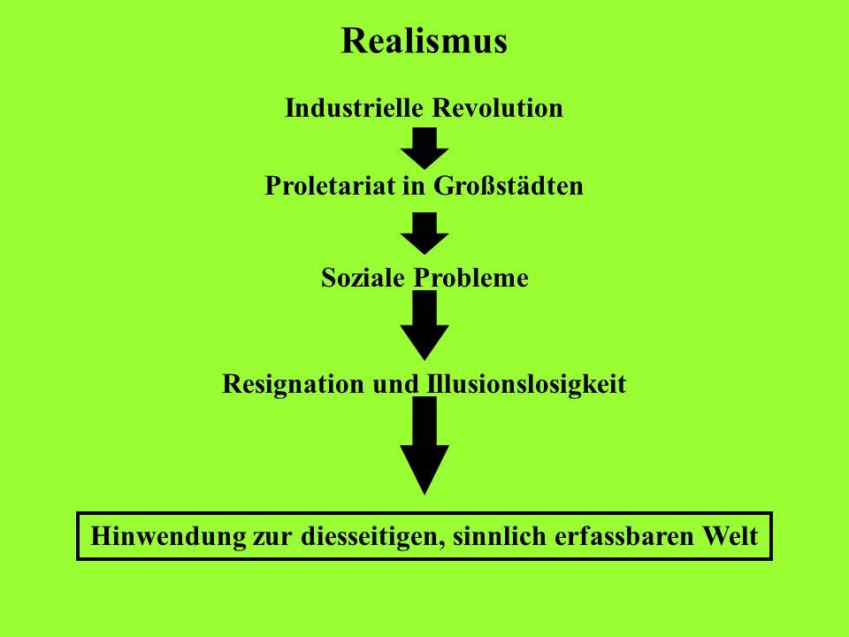 Realismus Industrielle Revolution Proletariat in Großstädten