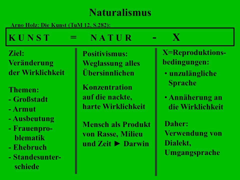 Naturalismus K U N S T = N A T U R - X