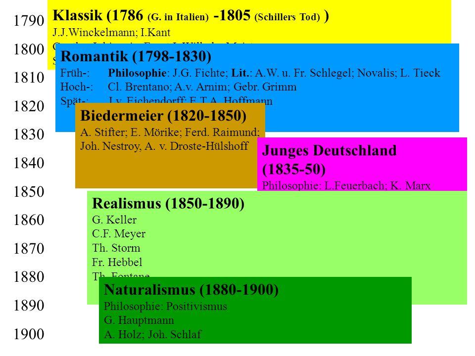 Klassik (1786 (G. in Italien) -1805 (Schillers Tod) ) J. J