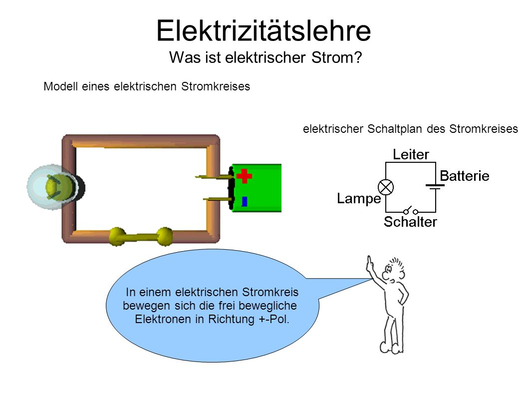 Elektrizitätslehre Was ist elektrischer Strom
