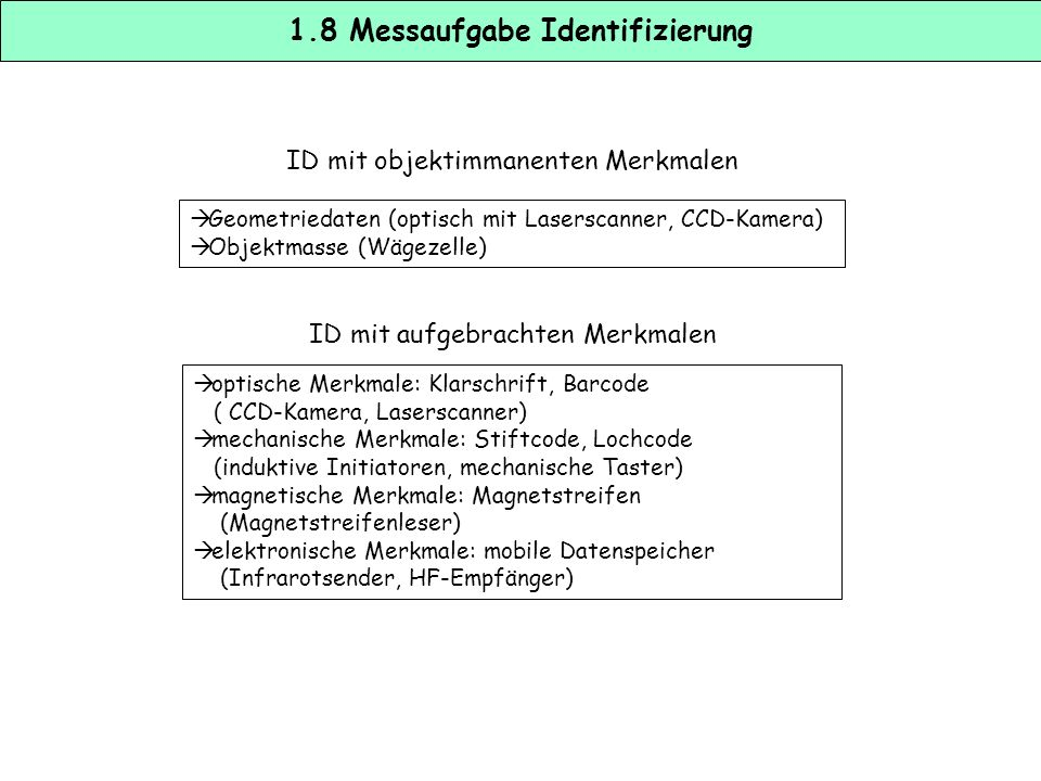 1.8 Messaufgabe Identifizierung