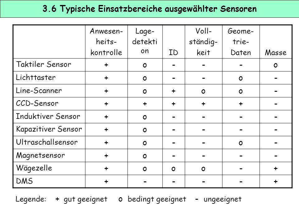 3.6 Typische Einsatzbereiche ausgewählter Sensoren