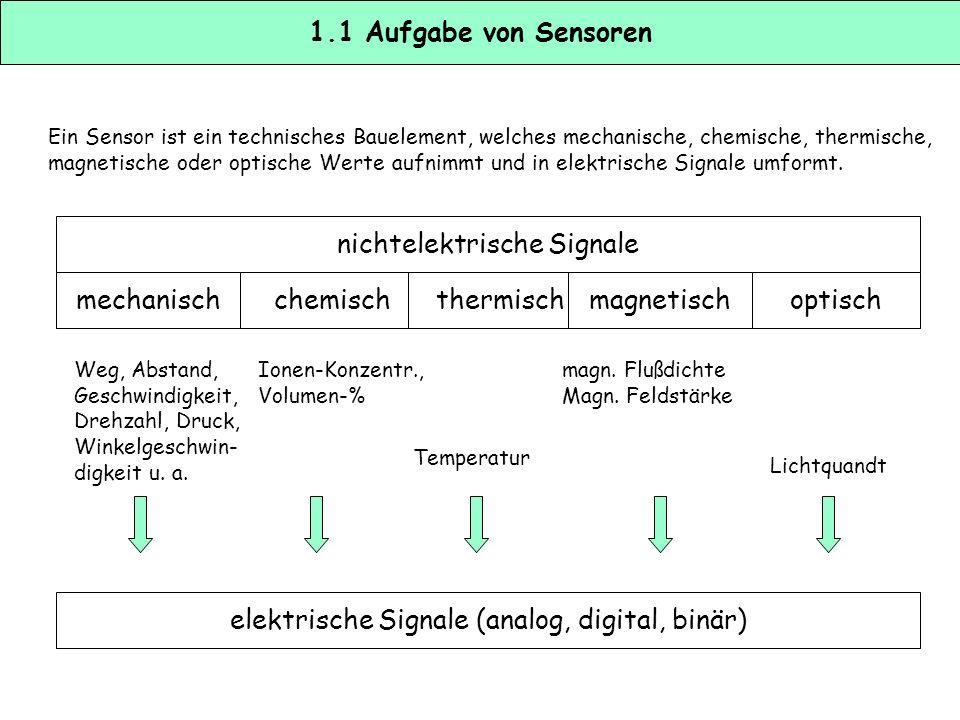 nichtelektrische Signale