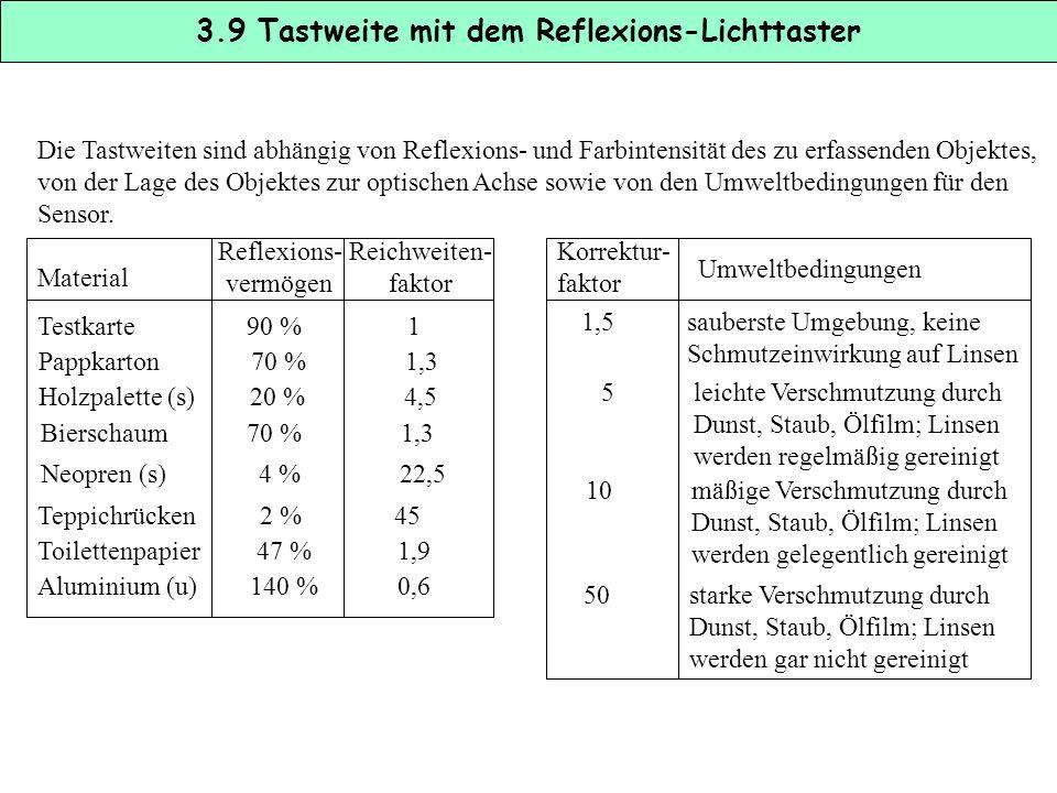 3.9 Tastweite mit dem Reflexions-Lichttaster