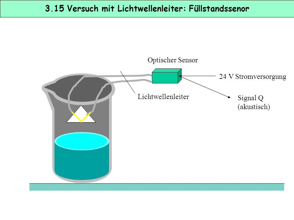 3.15 Versuch mit Lichtwellenleiter: Füllstandssenor