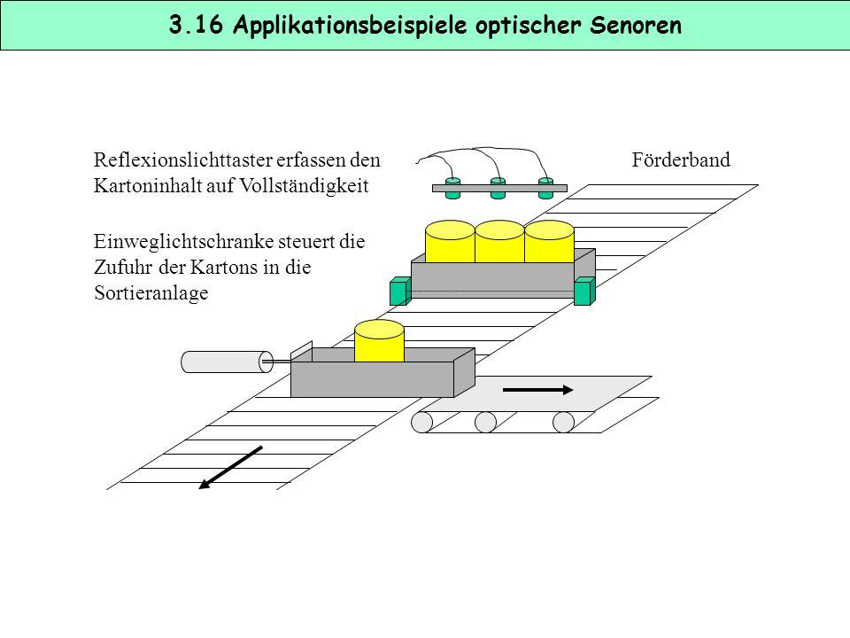 3.16 Applikationsbeispiele optischer Senoren