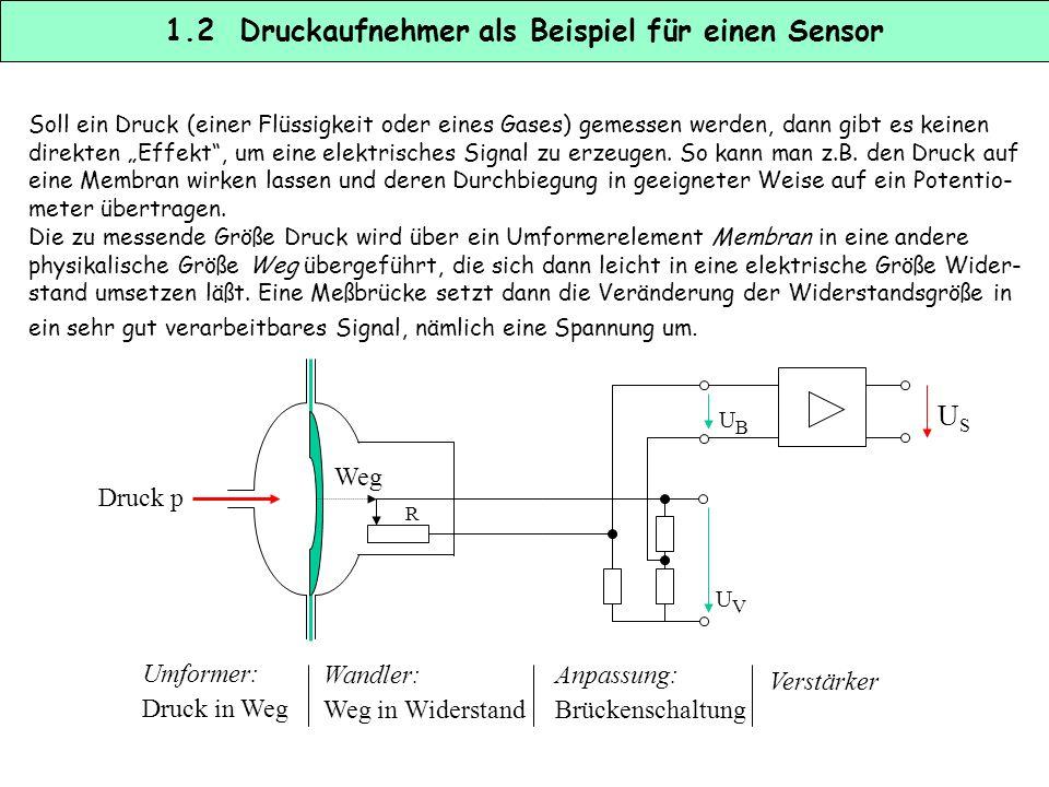1.2 Druckaufnehmer als Beispiel für einen Sensor