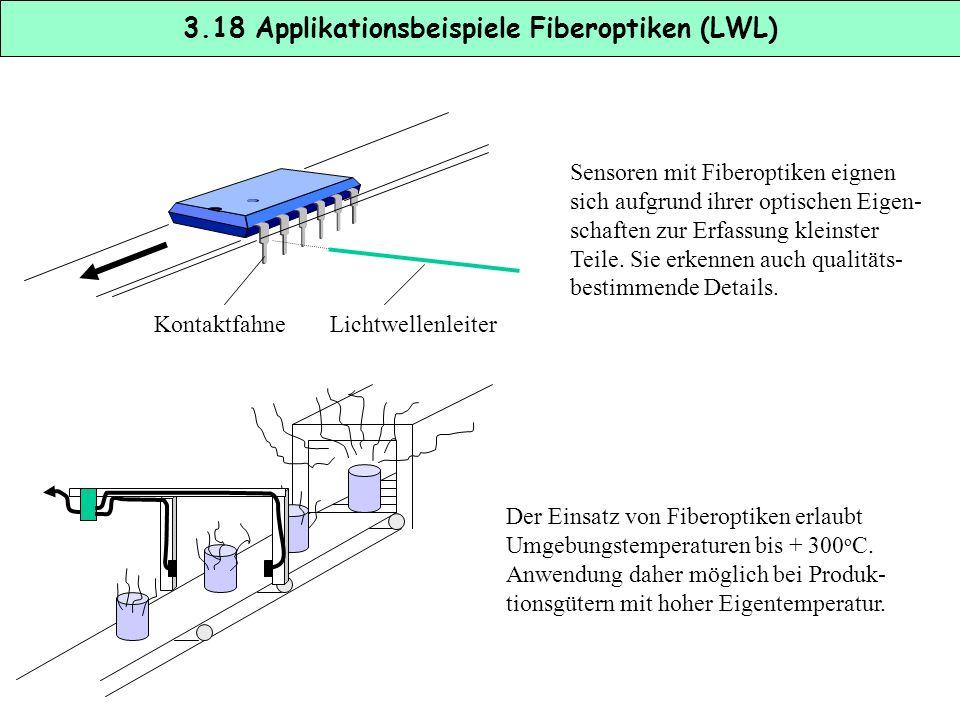 3.18 Applikationsbeispiele Fiberoptiken (LWL)