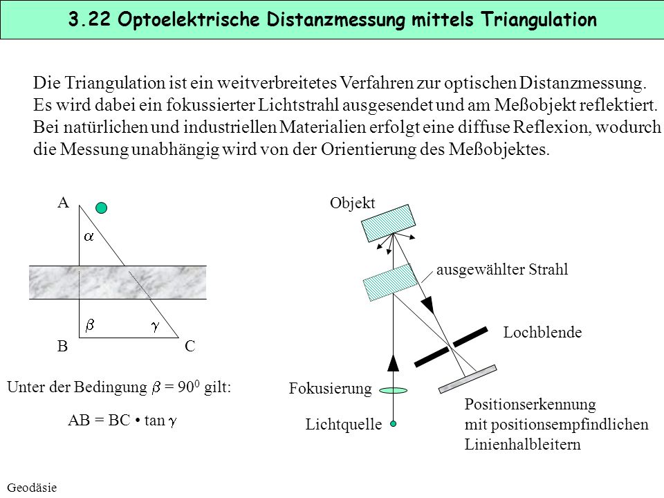 3.22 Optoelektrische Distanzmessung mittels Triangulation