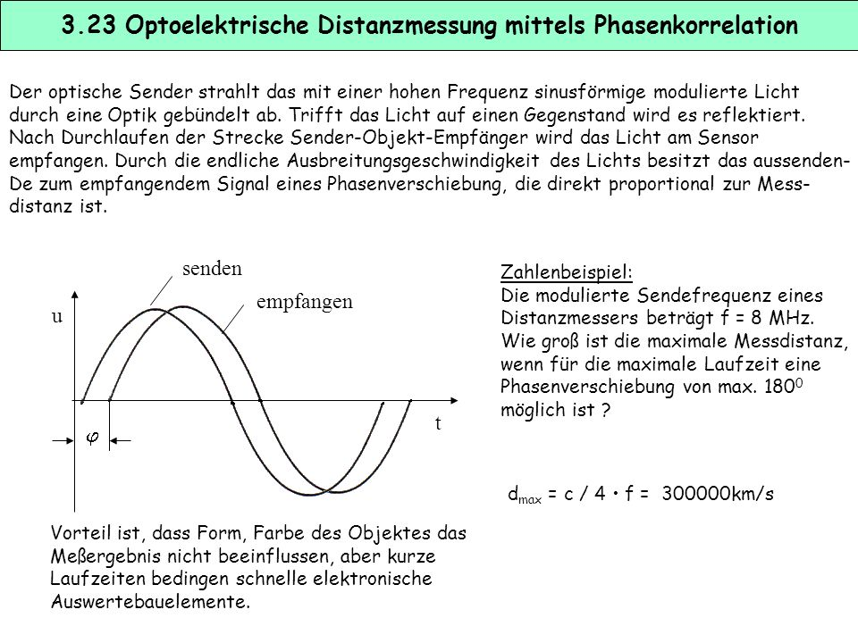 3.23 Optoelektrische Distanzmessung mittels Phasenkorrelation