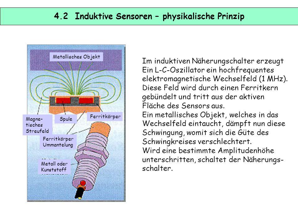 4.2 Induktive Sensoren – physikalische Prinzip