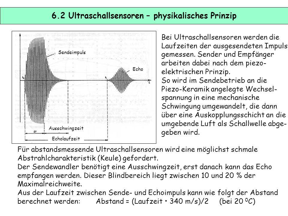 6.2 Ultraschallsensoren – physikalisches Prinzip