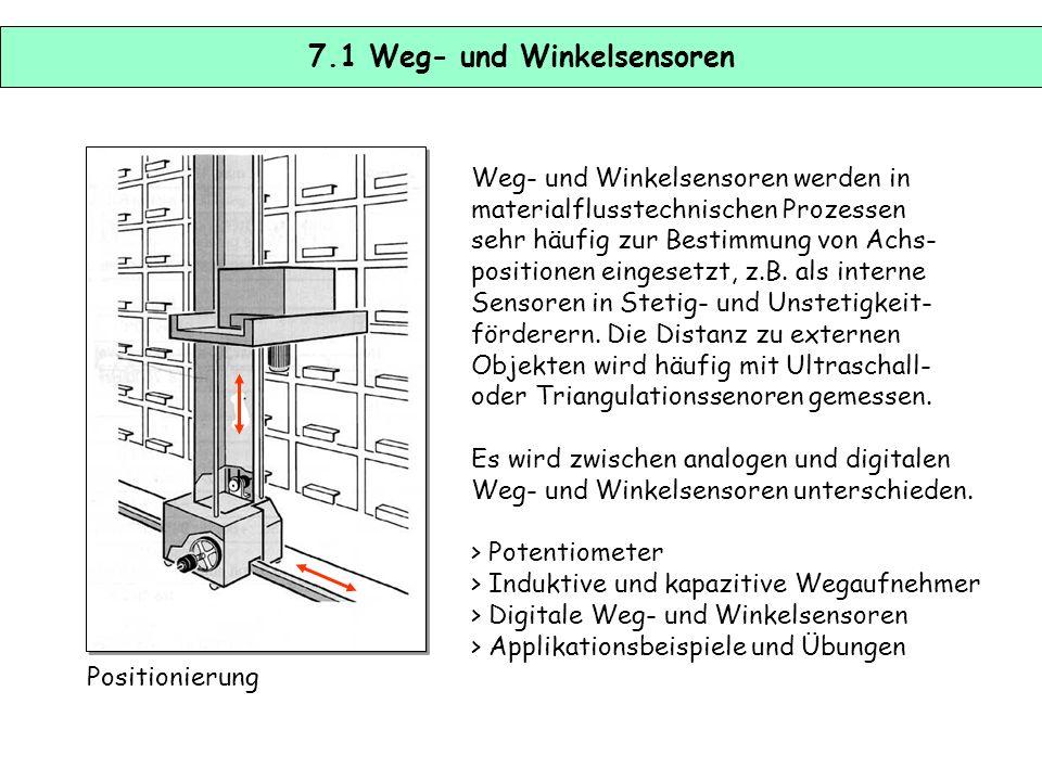 7.1 Weg- und Winkelsensoren
