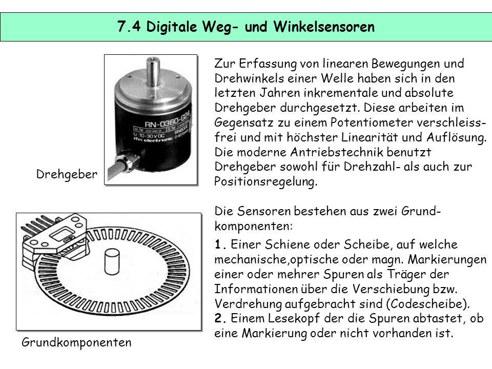 7.4 Digitale Weg- und Winkelsensoren