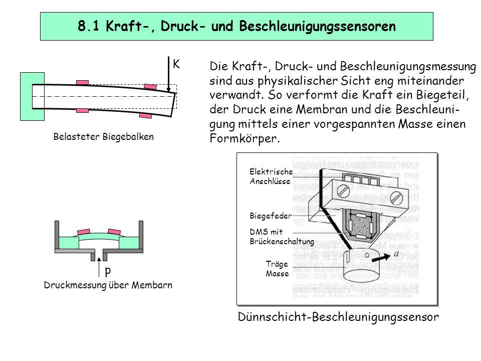 8.1 Kraft-, Druck- und Beschleunigungssensoren