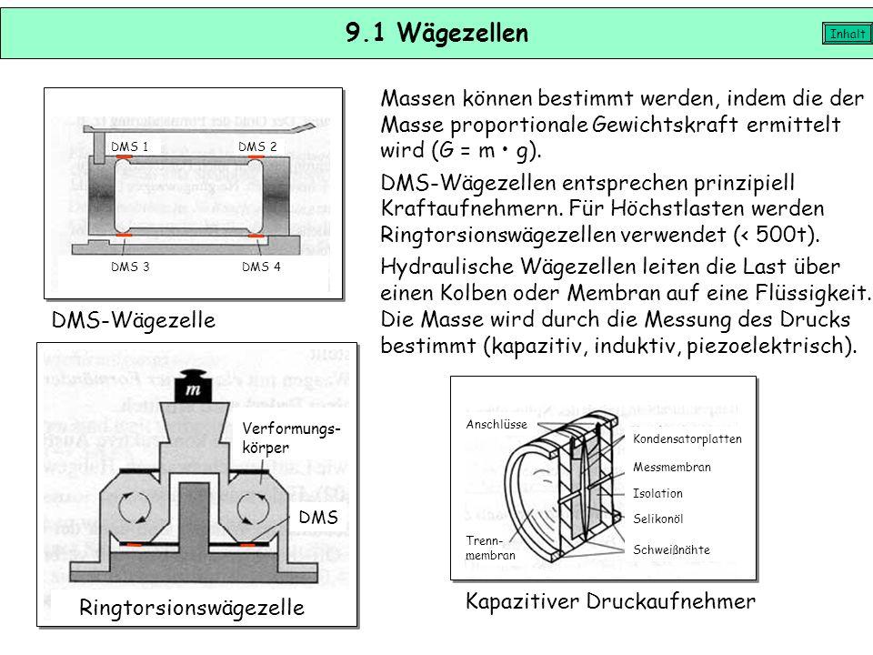 9.1 Wägezellen Inhalt. Massen können bestimmt werden, indem die der Masse proportionale Gewichtskraft ermittelt wird (G = m • g).