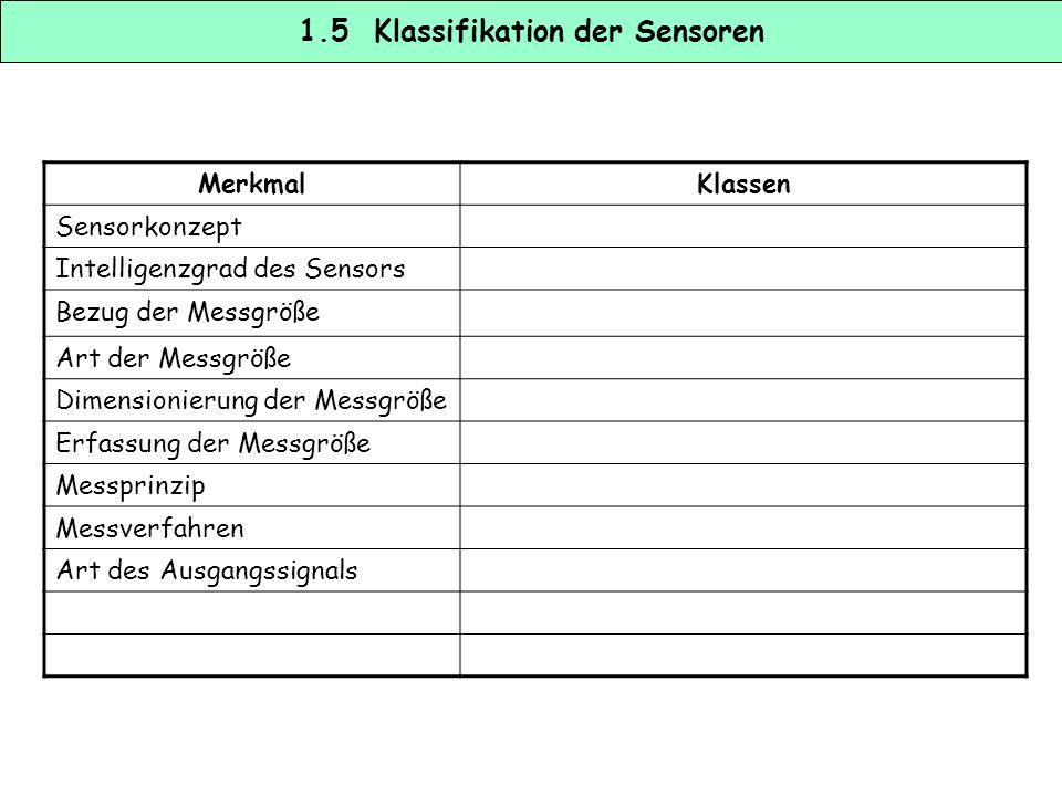 1.5 Klassifikation der Sensoren