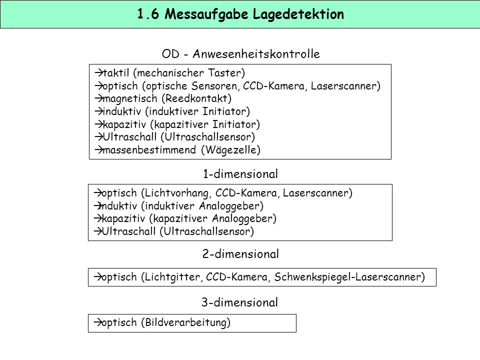 1.6 Messaufgabe Lagedetektion