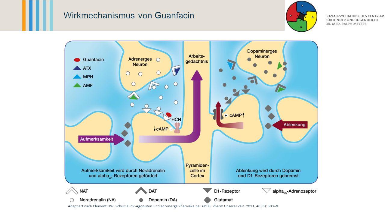 Wirkmechanismus von Guanfacin